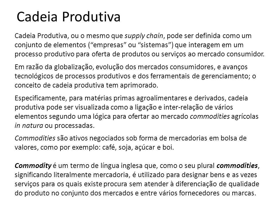 Cadeia Produtiva Cadeia Produtiva, ou o mesmo que supply chain, pode ser definida como um.