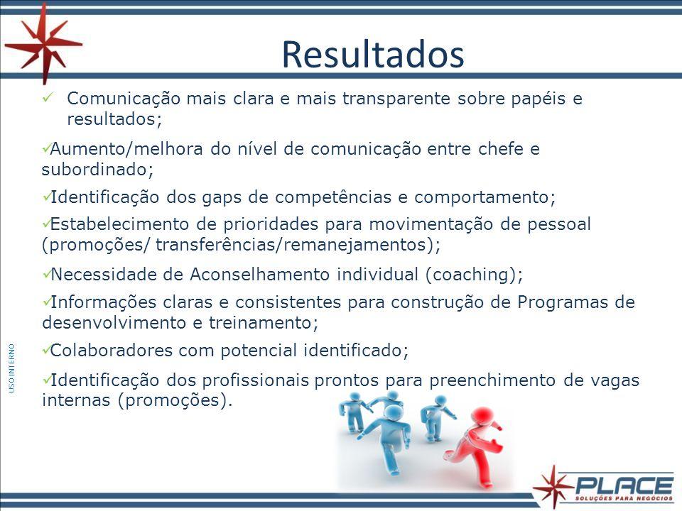 Resultados Comunicação mais clara e mais transparente sobre papéis e resultados; Aumento/melhora do nível de comunicação entre chefe e subordinado;