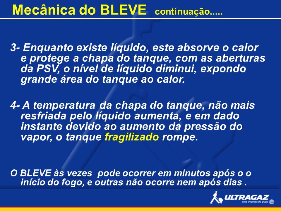 Mecânica do BLEVE continuação.....