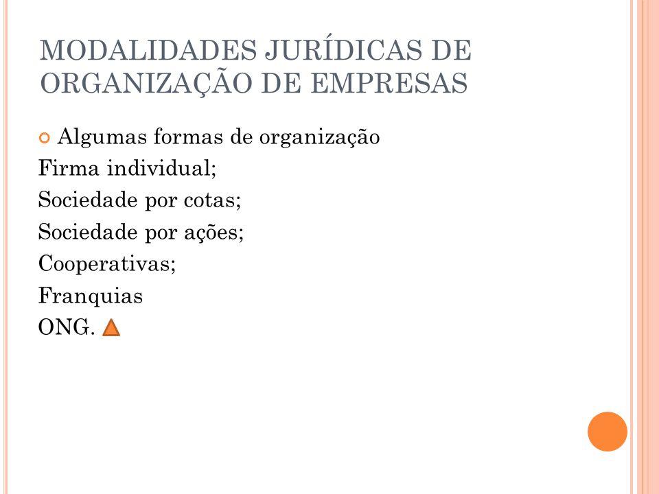 MODALIDADES JURÍDICAS DE ORGANIZAÇÃO DE EMPRESAS