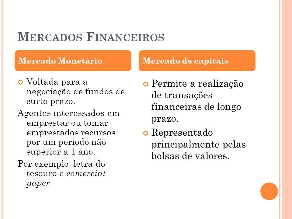 Mercados Financeiros Mercado Monetário. Mercado de capitais. Voltada para a negociação de fundos de curto prazo.