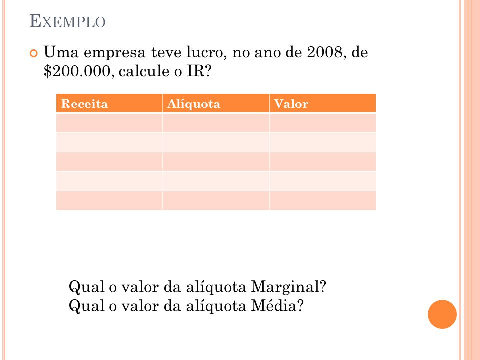 Exemplo Uma empresa teve lucro, no ano de 2008, de $200.000, calcule o IR Receita. Alíquota. Valor.