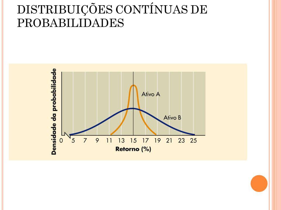 DISTRIBUIÇÕES CONTÍNUAS DE PROBABILIDADES