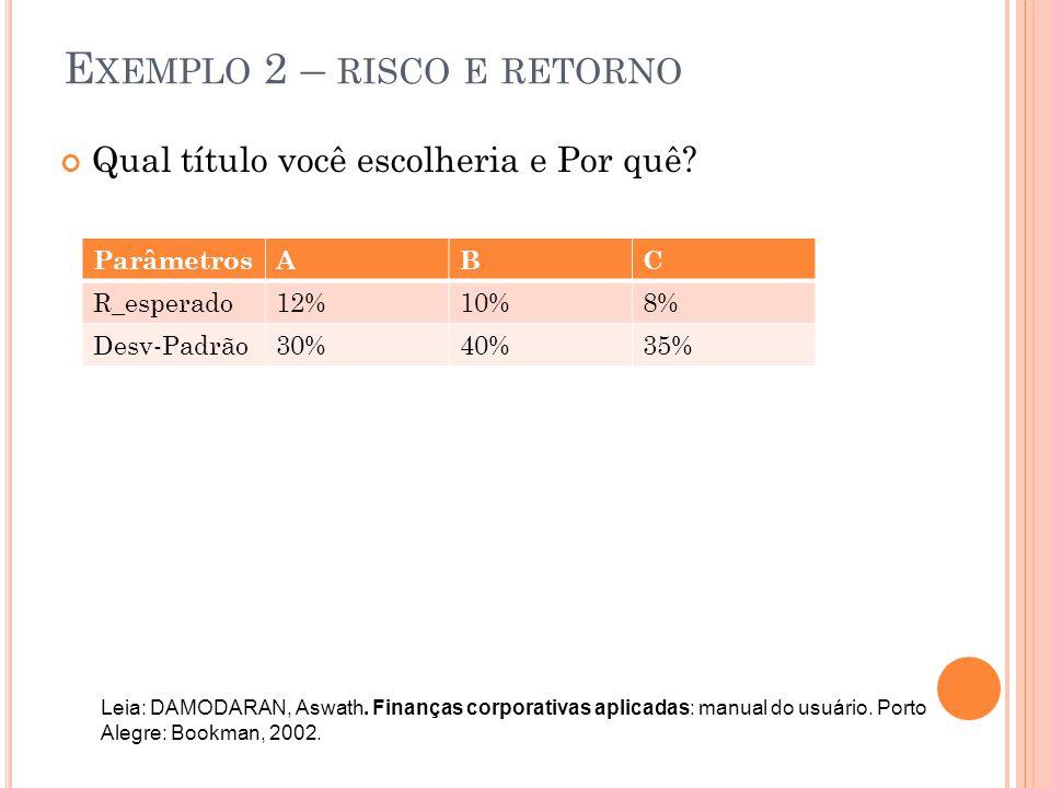 Exemplo 2 – risco e retorno