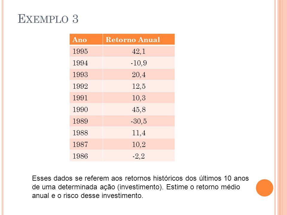 Exemplo 3 Ano Retorno Anual 1995 42,1 1994 -10,9 1993 20,4 1992 12,5