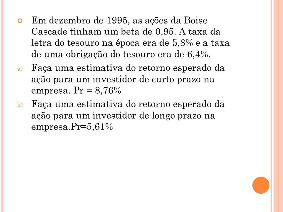 Em dezembro de 1995, as ações da Boise Cascade tinham um beta de 0,95