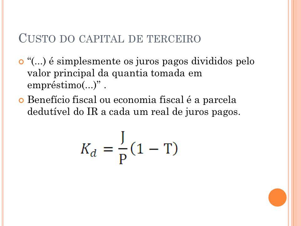Custo do capital de terceiro