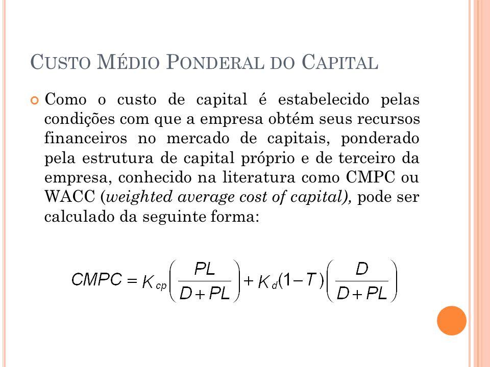 Custo Médio Ponderal do Capital