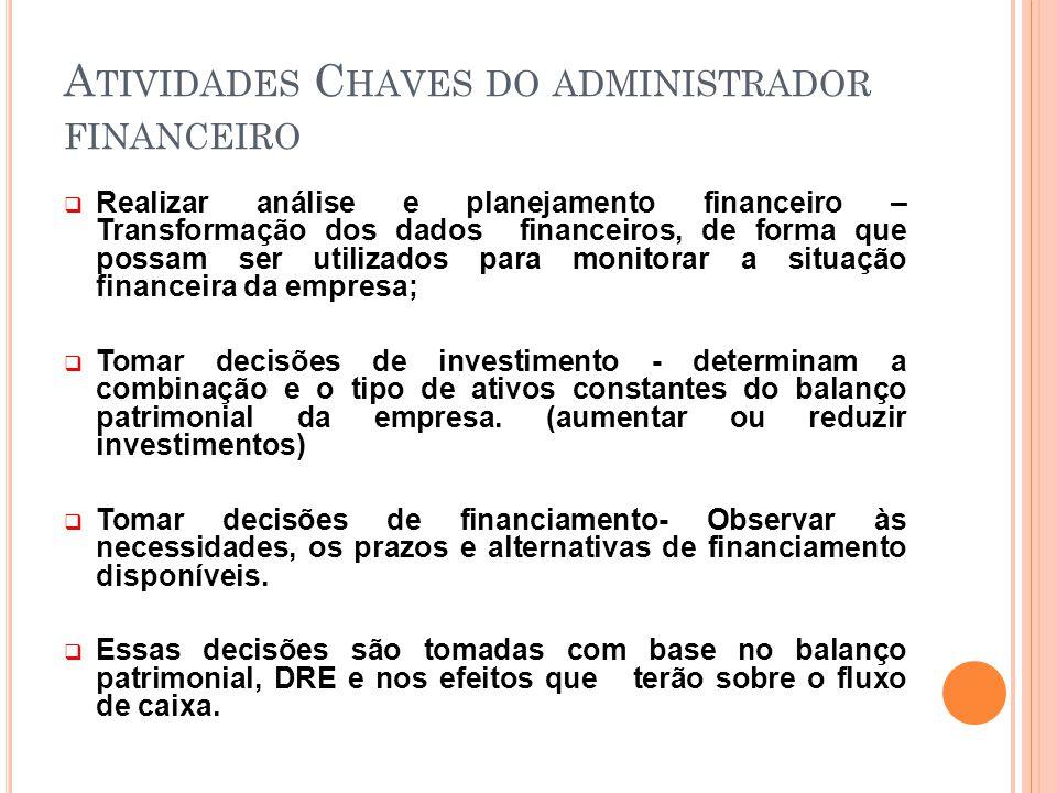 Atividades Chaves do administrador financeiro