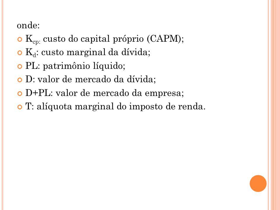 onde: Kcp: custo do capital próprio (CAPM); Kd: custo marginal da dívida; PL: patrimônio líquido;