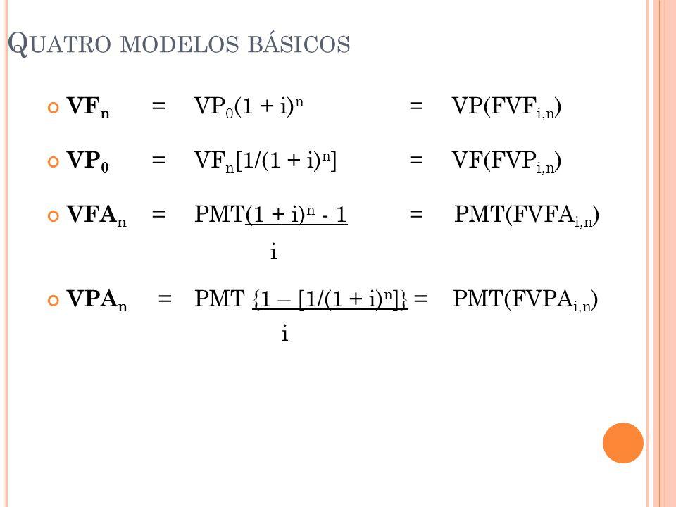 Quatro modelos básicos