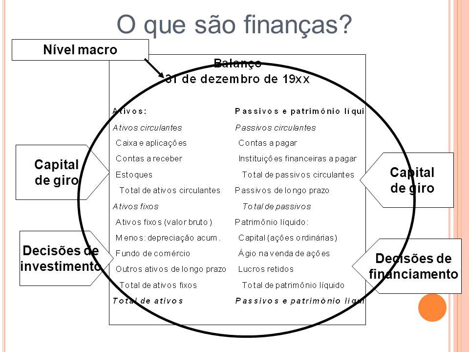 O que são finanças Nível macro Capital de giro Capital de giro
