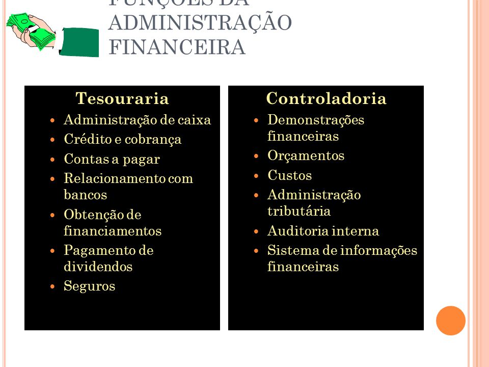 FUNÇÕES DA ADMINISTRAÇÃO FINANCEIRA