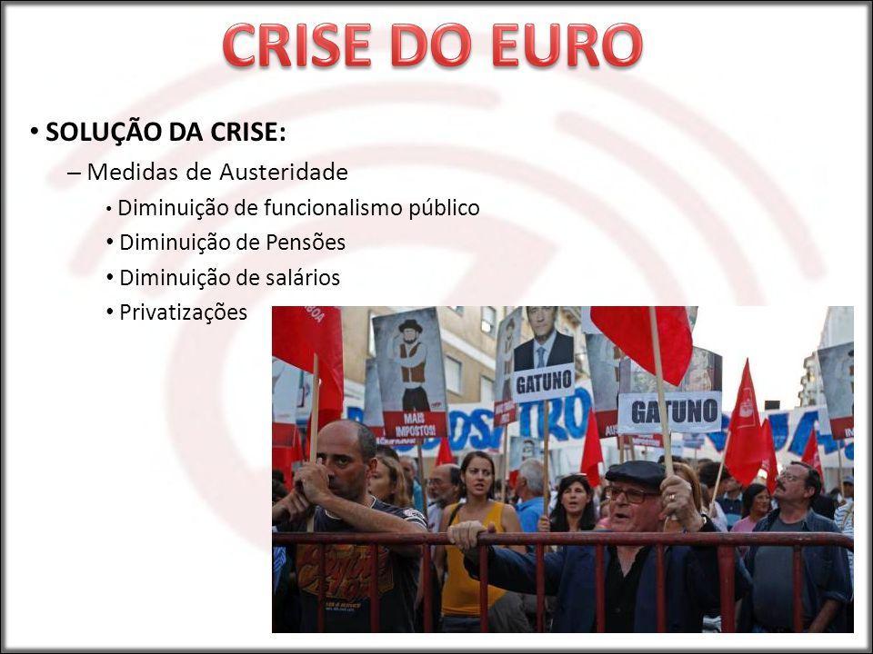 CRISE DO EURO SOLUÇÃO DA CRISE: Medidas de Austeridade