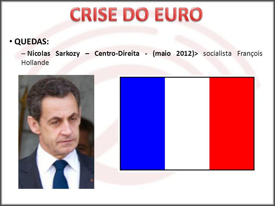 CRISE DO EURO QUEDAS: Nicolas Sarkozy – Centro-Direita - (maio 2012)> socialista François Hollande