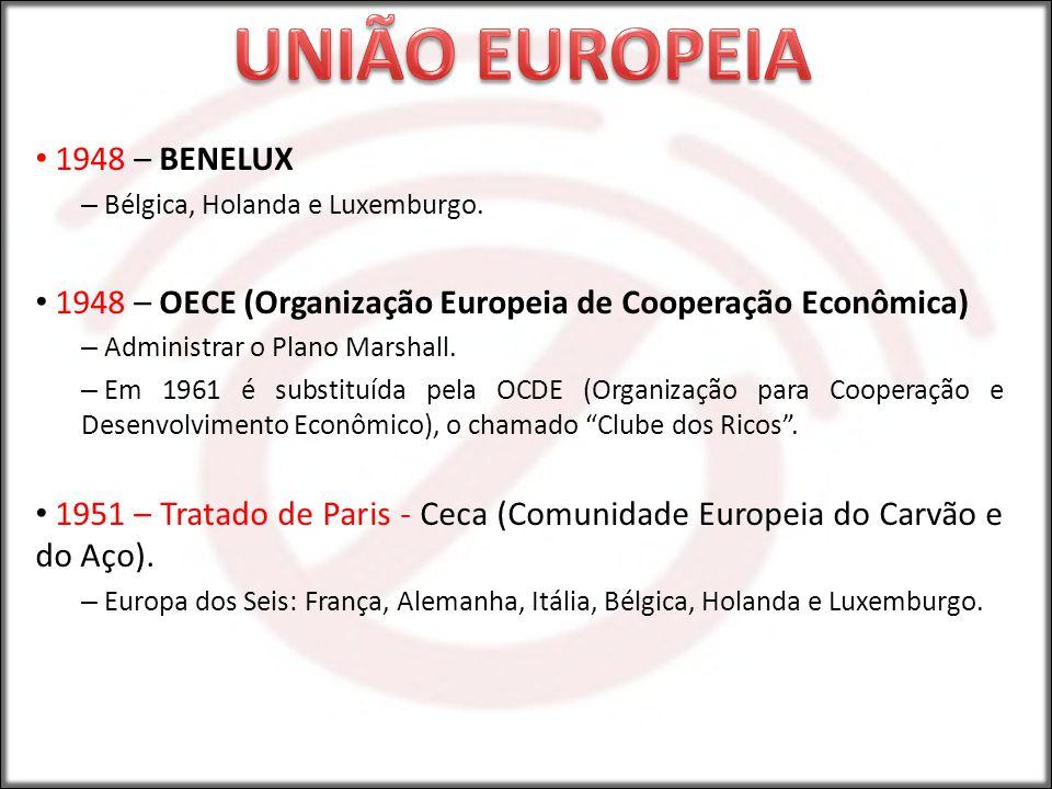 UNIÃO EUROPEIA 1948 – BENELUX