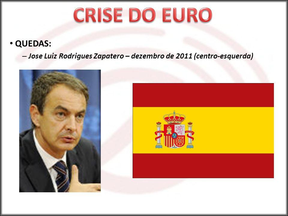 CRISE DO EURO QUEDAS: Jose Luiz Rodrigues Zapatero – dezembro de 2011 (centro-esquerda)