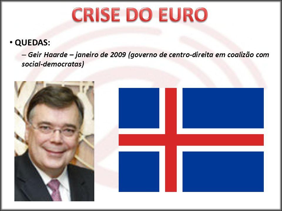 CRISE DO EURO QUEDAS: Geir Haarde – janeiro de 2009 (governo de centro-direita em coalizão com social-democratas)