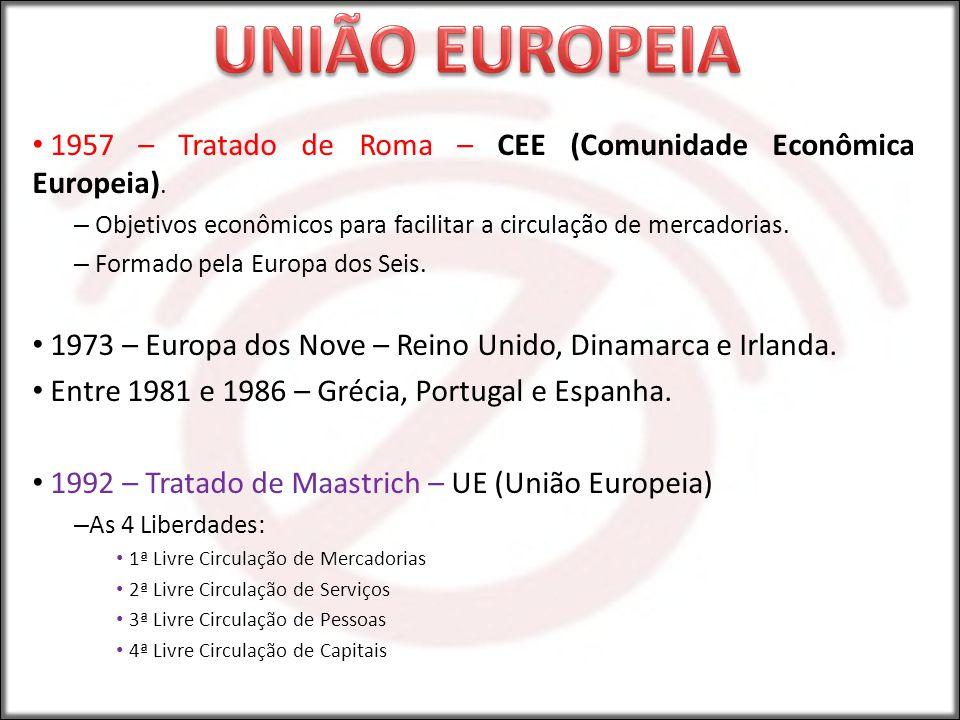 UNIÃO EUROPEIA 1957 – Tratado de Roma – CEE (Comunidade Econômica Europeia). Objetivos econômicos para facilitar a circulação de mercadorias.