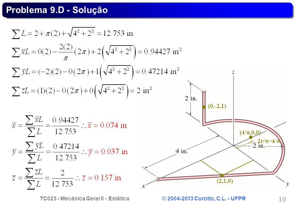 Problema 9.D - Solução (0,-2,1) (2,1,0) (4/,0,0) 2r/=4/
