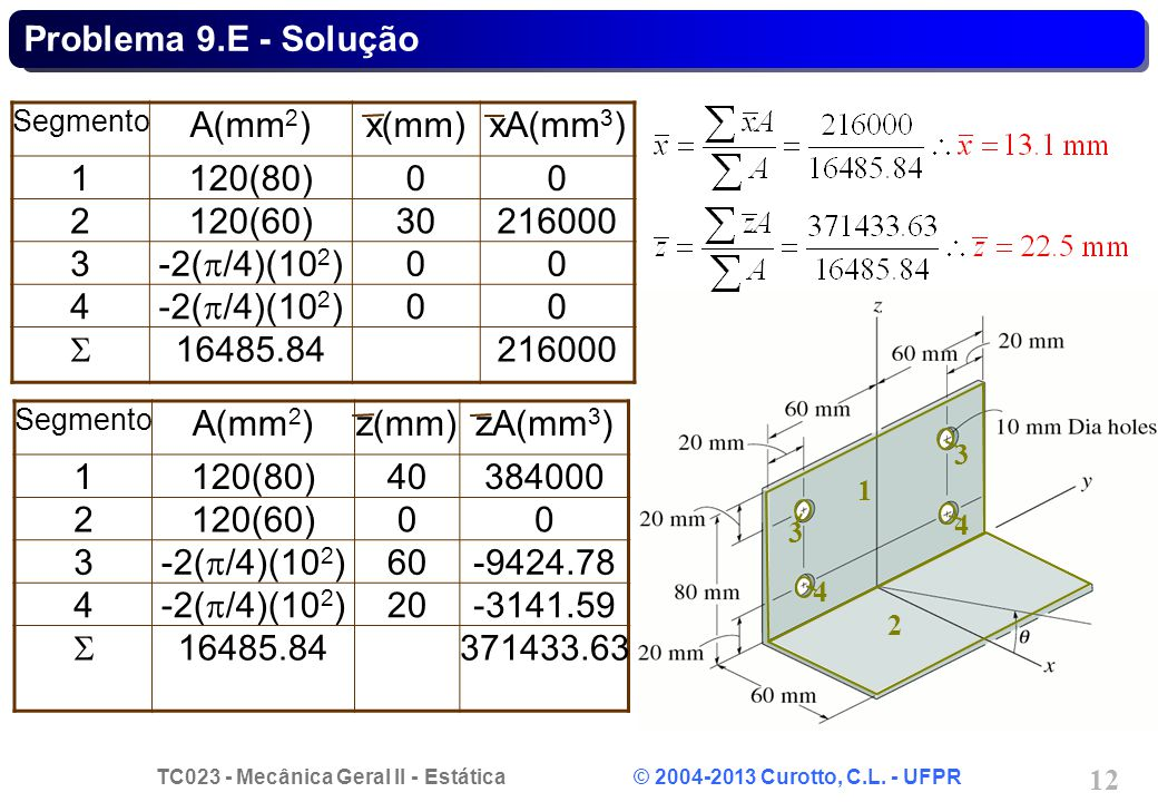 Problema 9.E - Solução A(mm2) x(mm) xA(mm3) 1 120(80) 2 120(60) 30