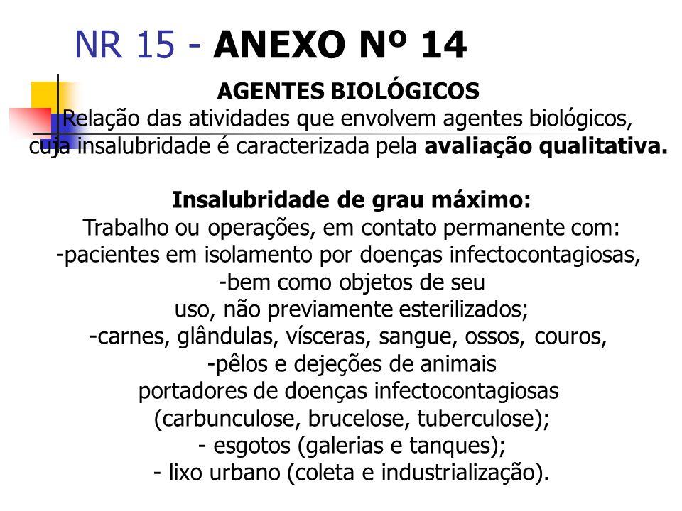 NR 15 - ANEXO Nº 14 AGENTES BIOLÓGICOS