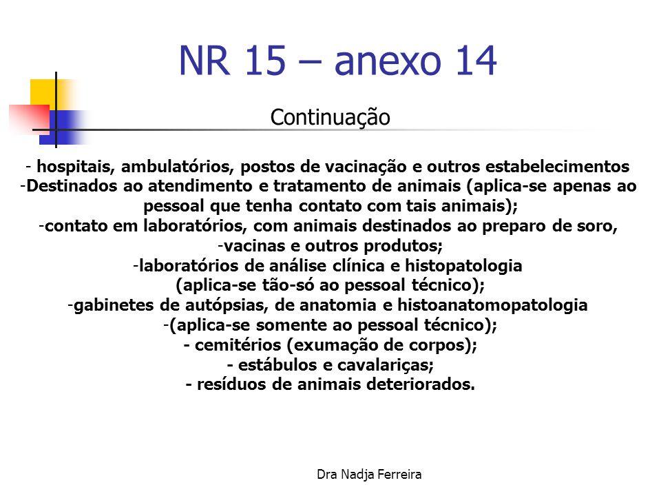 NR 15 – anexo 14 Continuação. hospitais, ambulatórios, postos de vacinação e outros estabelecimentos.