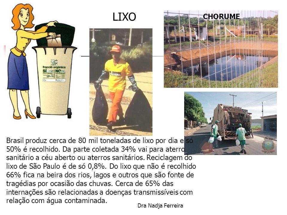 LIXO CHORUME.