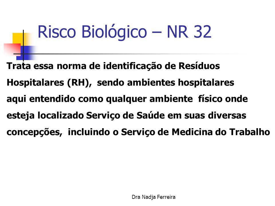 Risco Biológico – NR 32 Trata essa norma de identificação de Resíduos