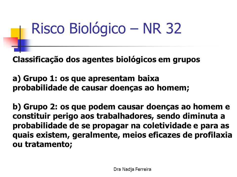 Risco Biológico – NR 32 Classificação dos agentes biológicos em grupos