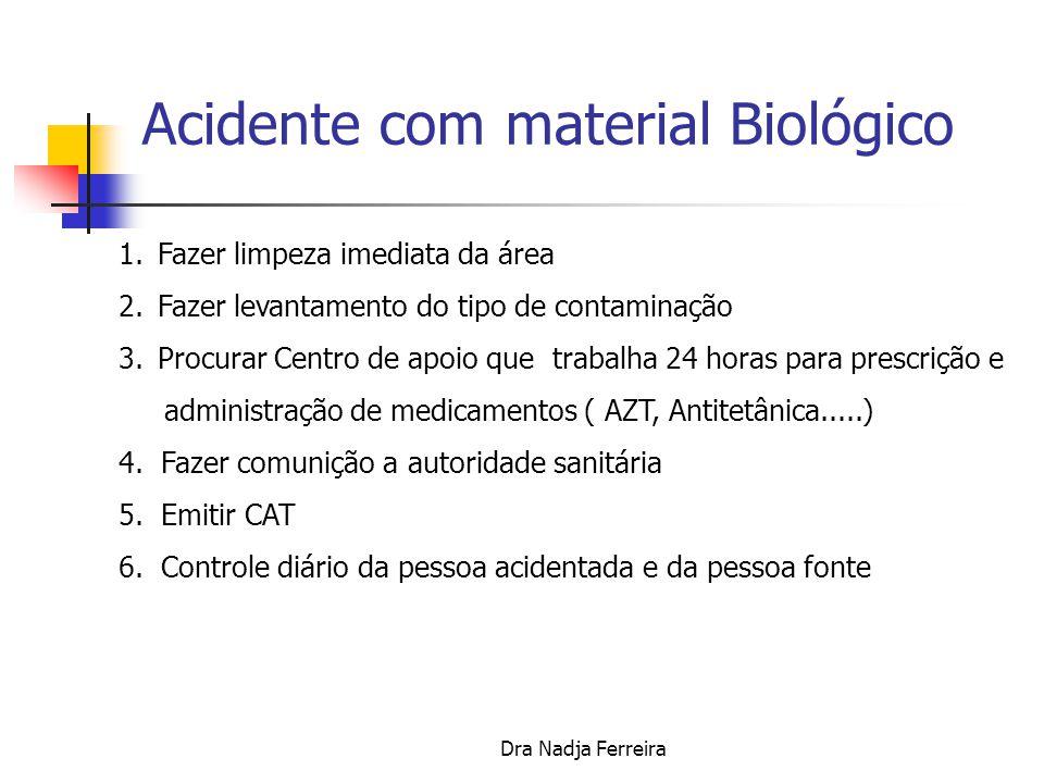Acidente com material Biológico