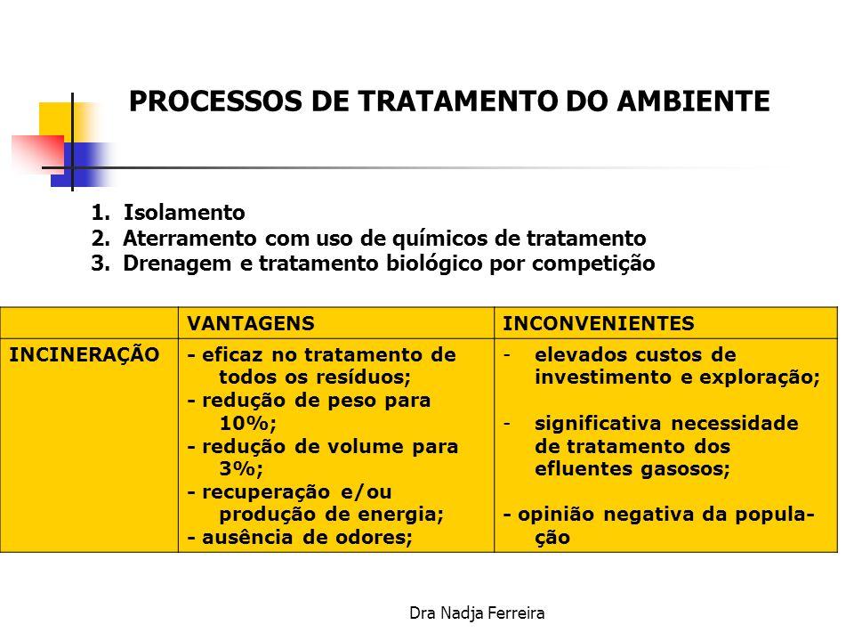 PROCESSOS DE TRATAMENTO DO AMBIENTE