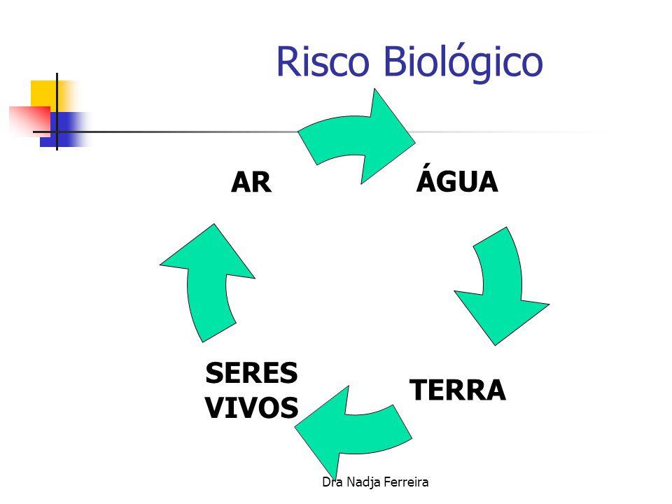 Risco Biológico Dra Nadja Ferreira