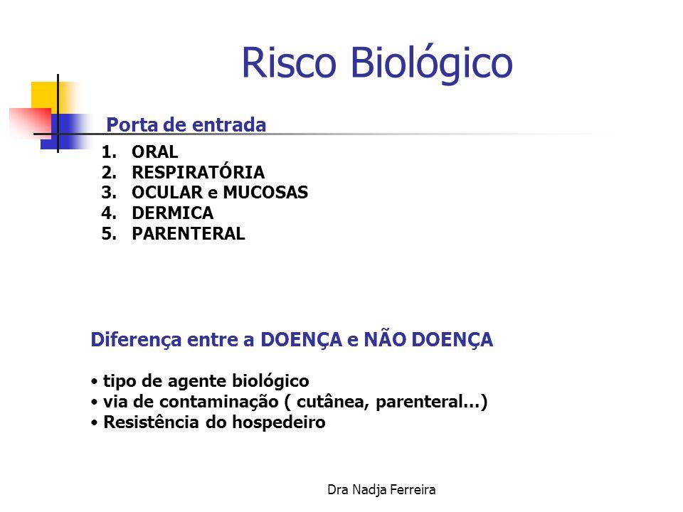 Risco Biológico Porta de entrada Diferença entre a DOENÇA e NÃO DOENÇA