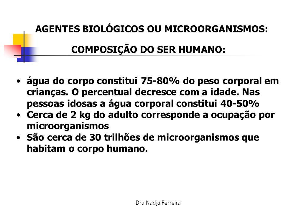 AGENTES BIOLÓGICOS OU MICROORGANISMOS: COMPOSIÇÃO DO SER HUMANO:
