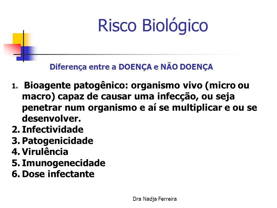Risco Biológico Infectividade Patogenicidade Virulência