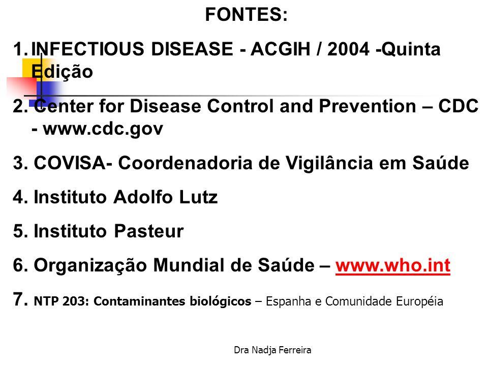 INFECTIOUS DISEASE - ACGIH / 2004 -Quinta Edição