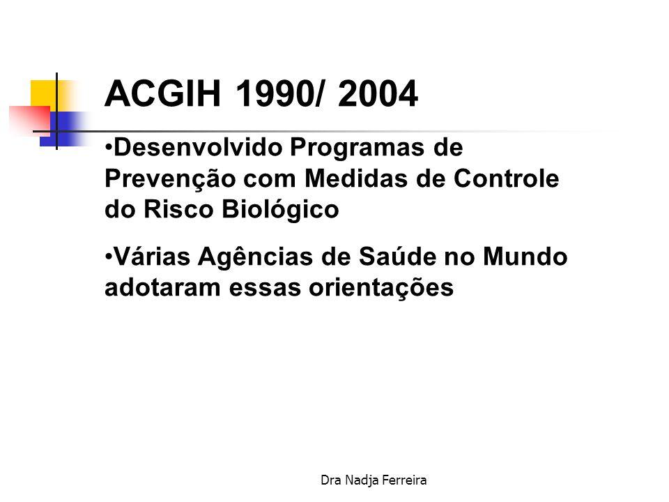 ACGIH 1990/ 2004 Desenvolvido Programas de Prevenção com Medidas de Controle do Risco Biológico.