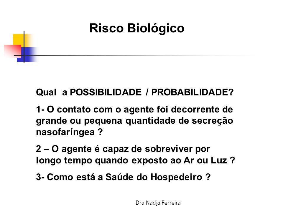 Risco Biológico Qual a POSSIBILIDADE / PROBABILIDADE