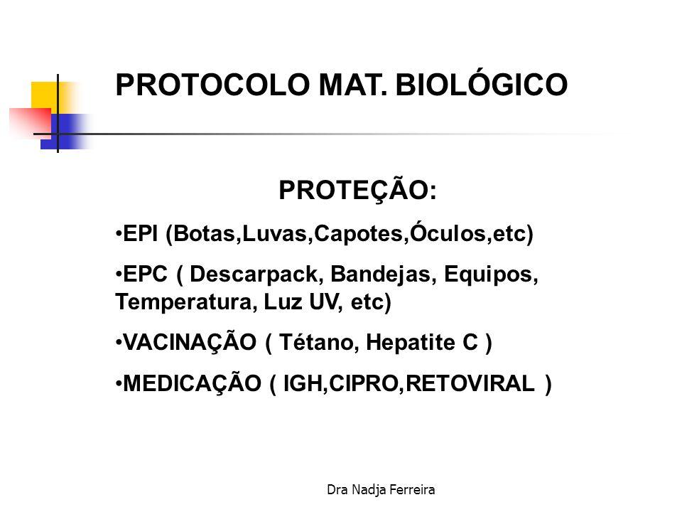 PROTOCOLO MAT. BIOLÓGICO