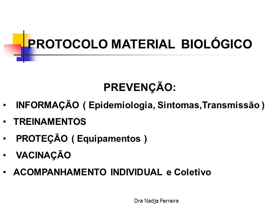 PROTOCOLO MATERIAL BIOLÓGICO