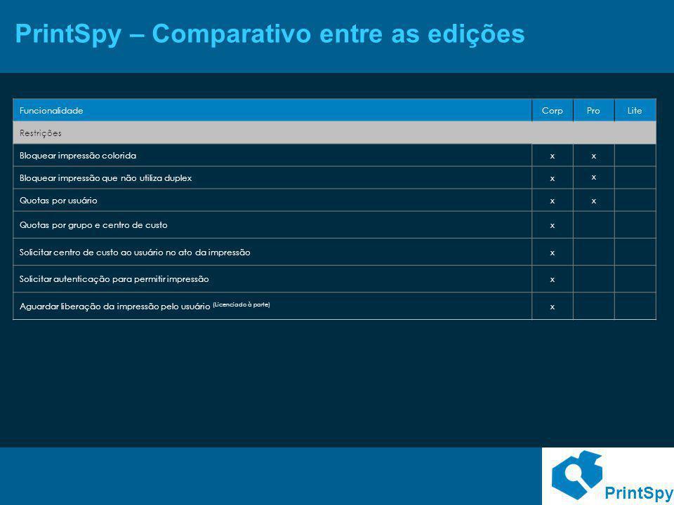 PrintSpy – Comparativo entre as edições
