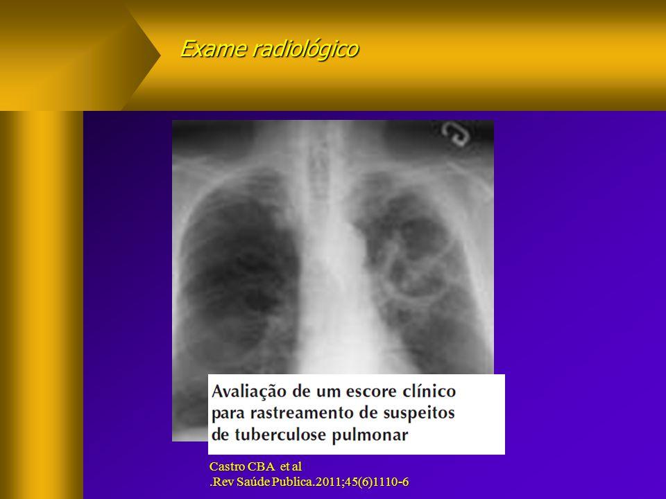 Exame radiológico Castro CBA et al .Rev Saúde Publica.2011;45(6)1110-6