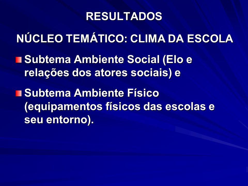 RESULTADOS NÚCLEO TEMÁTICO: CLIMA DA ESCOLA. Subtema Ambiente Social (Elo e relações dos atores sociais) e.