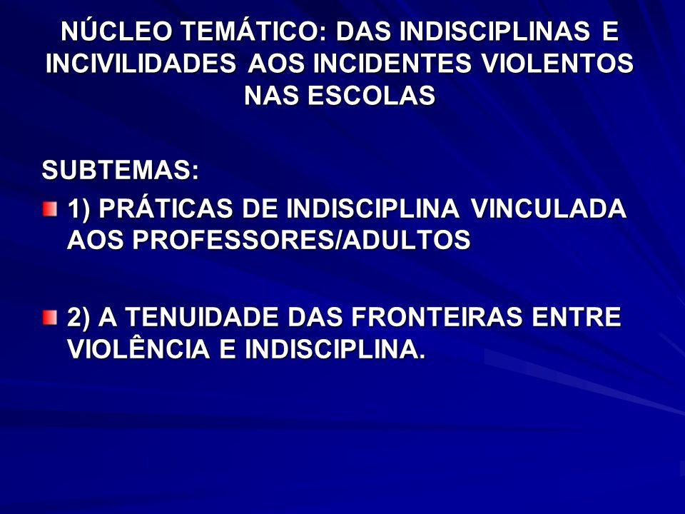 1) PRÁTICAS DE INDISCIPLINA VINCULADA AOS PROFESSORES/ADULTOS