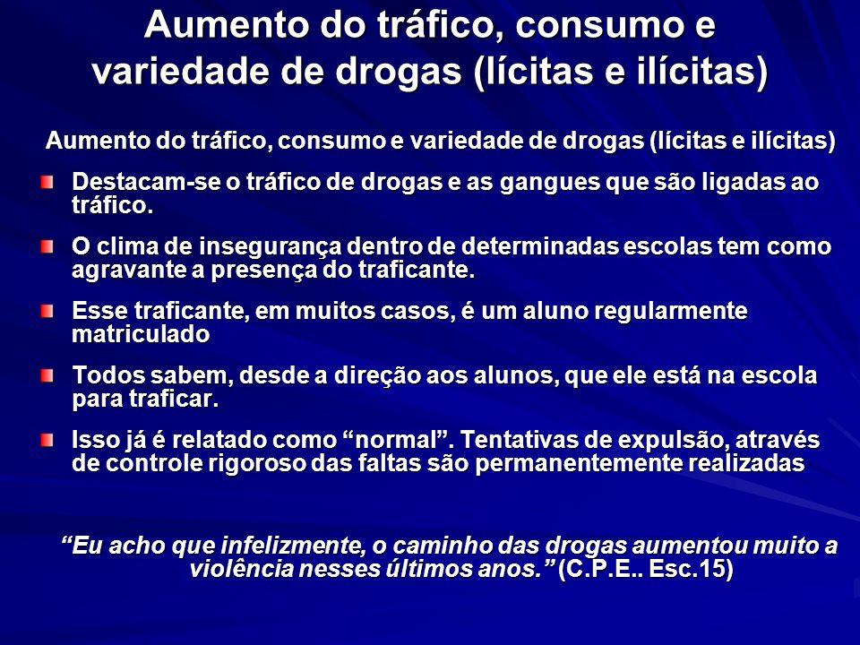 Aumento do tráfico, consumo e variedade de drogas (lícitas e ilícitas)