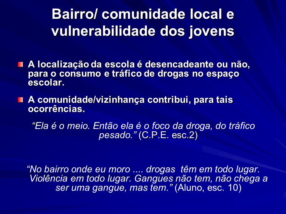 Bairro/ comunidade local e vulnerabilidade dos jovens