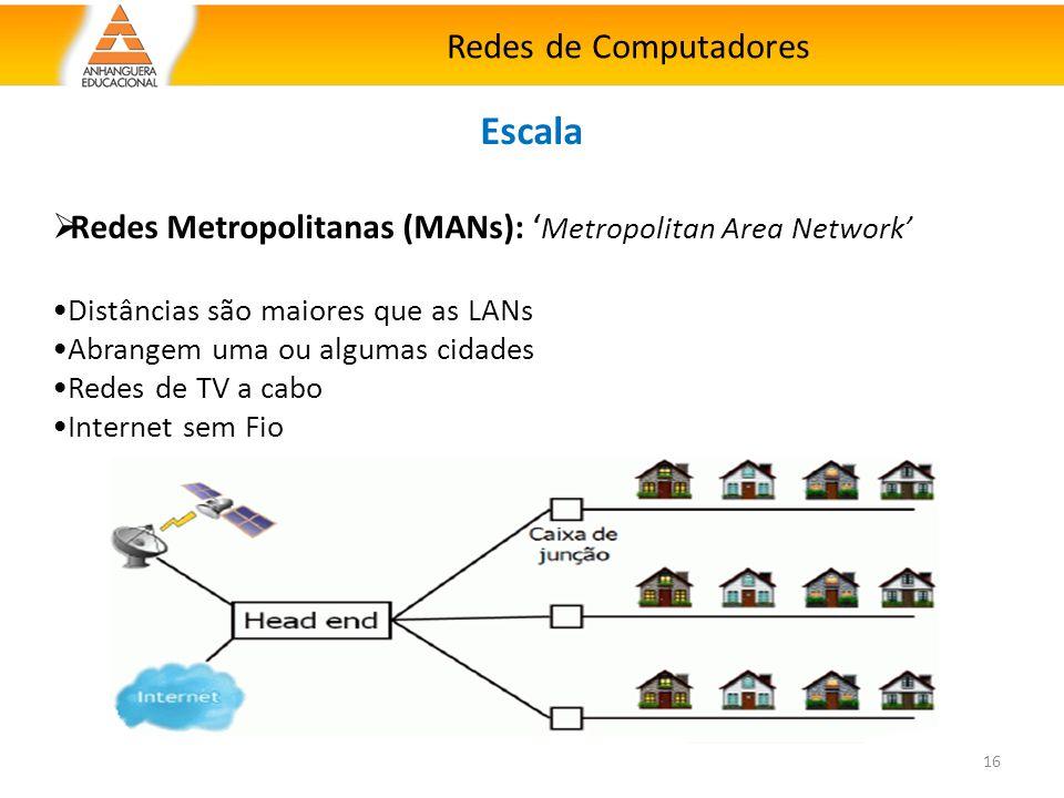Escala Redes de Computadores
