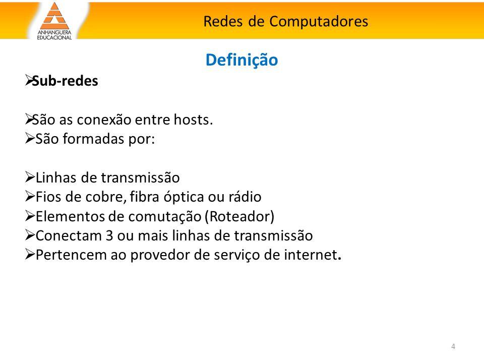 Definição Redes de Computadores Sub-redes São as conexão entre hosts.