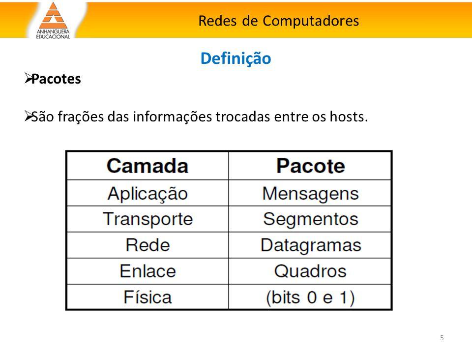 Definição Redes de Computadores Pacotes